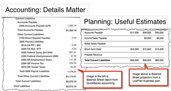 standard business plan financials keep the balance simple