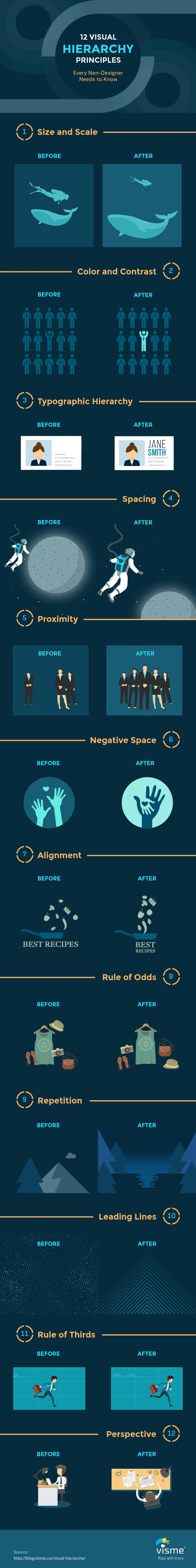 Awesome infographic ideas
