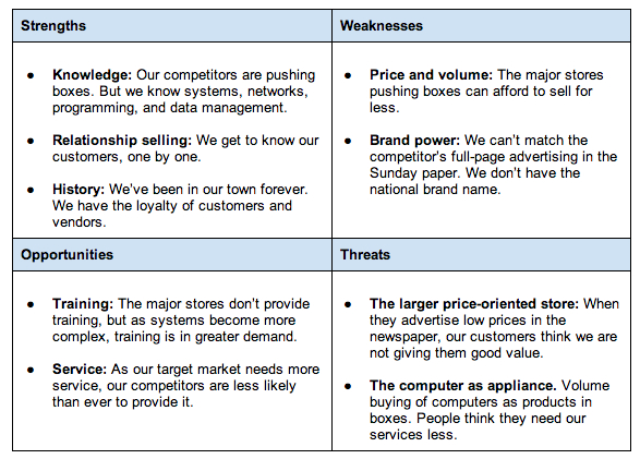 SWOT Analysis Example for a Computer Store