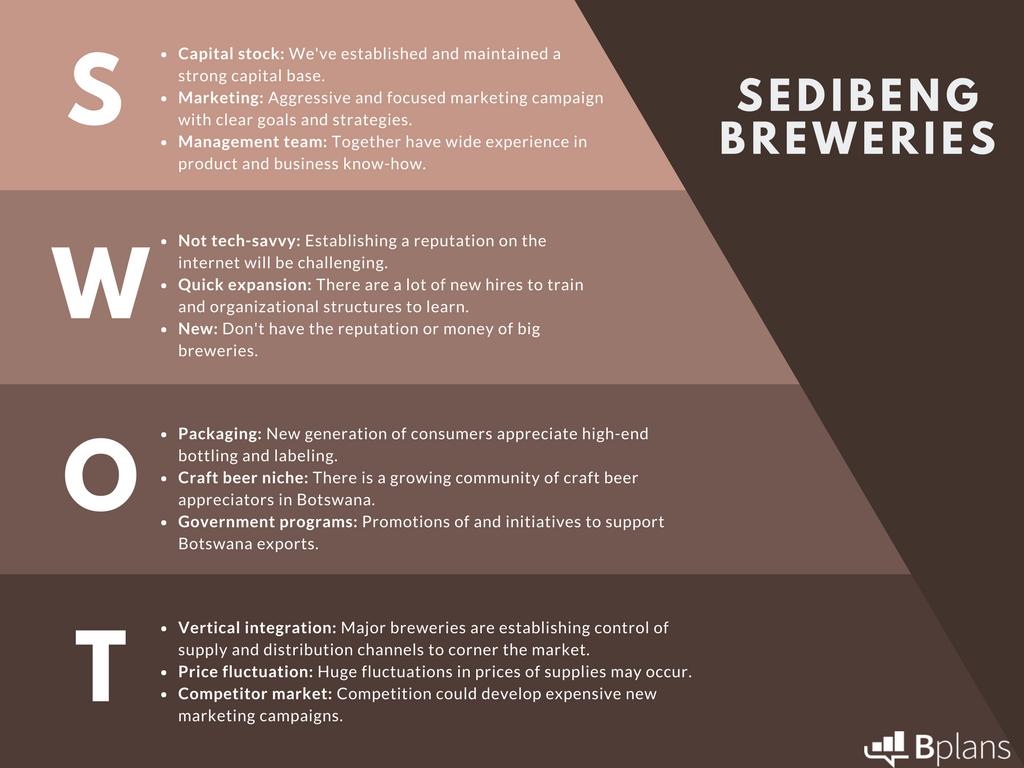 swot analysis of zambia breweries plc