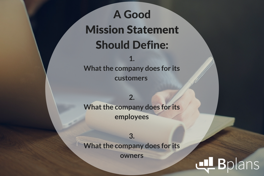 Mission Statement Examples Skynews24