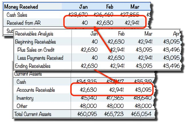 linking_receivables