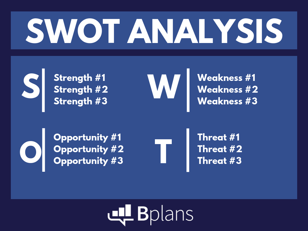 The layout of a SWOT analysis