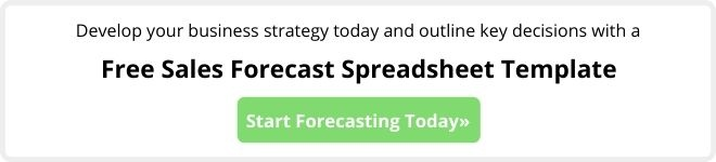 Develop your business strategy today and outline key decisions with a Free Sales Forecast Spreadsheet Template. Start Forecasting Today