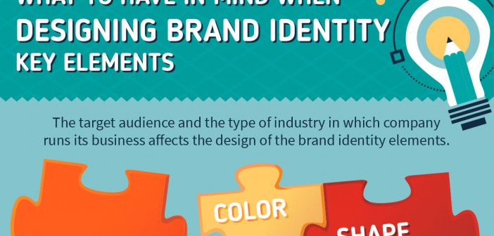 creating-brand-identity-for-small-business.jpg
