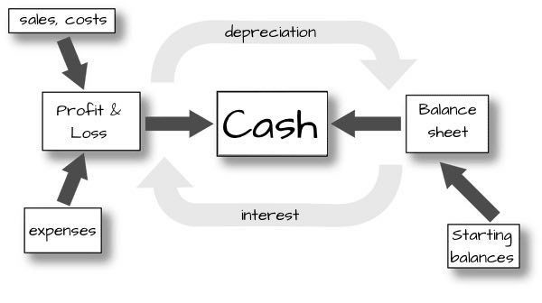 Financials-e1462208229401.jpg